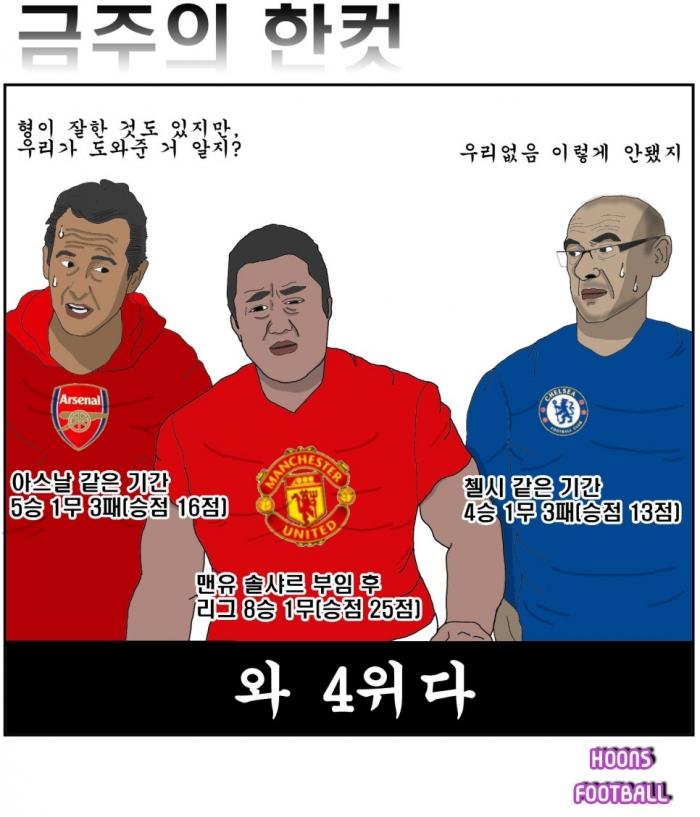 [훈's 축구 한컷] 드디어 성공한 맨유의 4위 탈환!