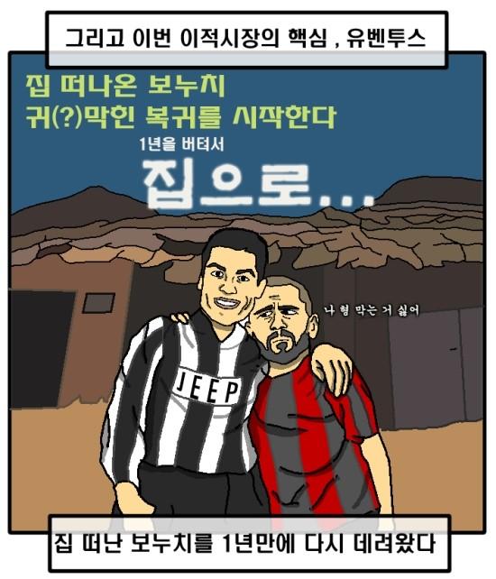 [훈의축구웹툰] 시즌을 앞둔 이적시장 현황